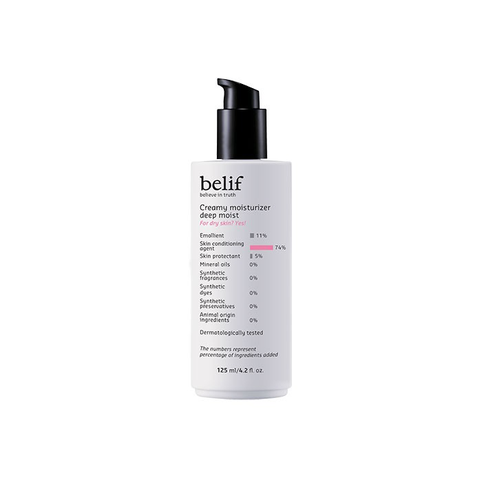 Winter Products for Skin: Moisturizer